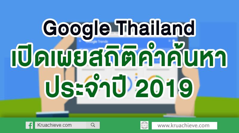 Google Thailand เปิดเผยสถิติคำค้นหาประจำปี 2019