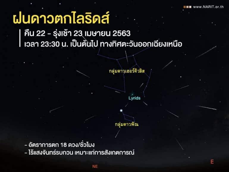 """ชวนชมปรากฏการณ์ """"ฝนดาวตกไลริดส์"""" ฝนดาวตกแห่งเดือนเมษายน ในคืนวันที่ 22 เม.ย. เริ่มเวลาประมาณ 23.30 น. เป็นต้นไปจนถึงรุ่งเช้าวันที่ 23 เม.ย.นี้"""