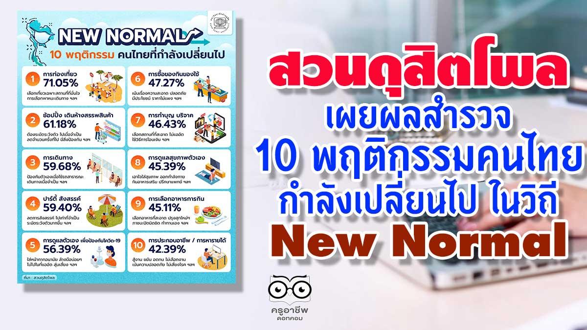 ดุสิตโพล เผยผลสำรวจ 10 พฤติกรรมคนไทย กำลังเปลี่ยนไป ในวิถี New Normal