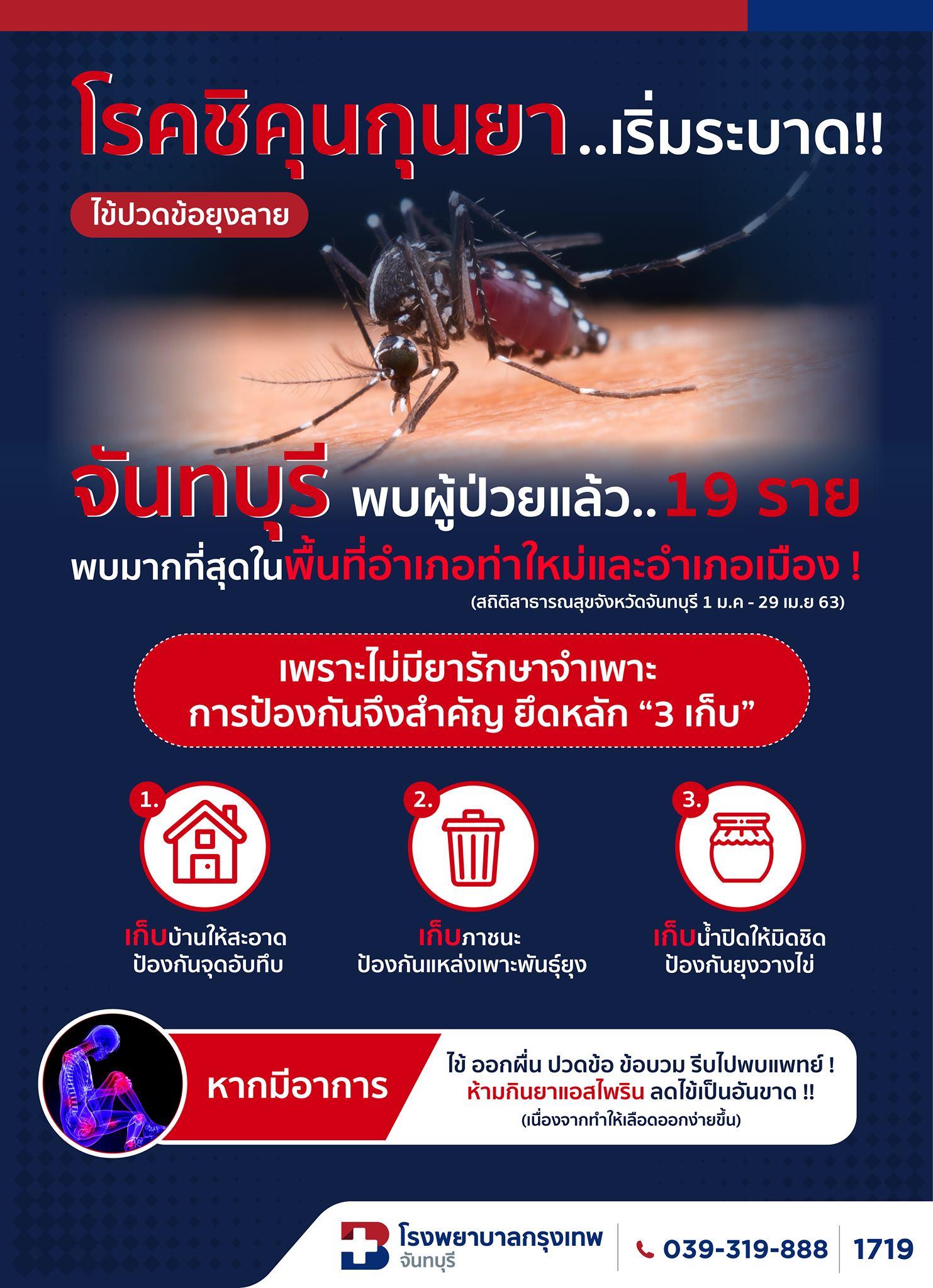 เตือน โรคชิคุนกุนยา หรือ โรคไข้ปวดข้อยุงลาย จันทบุรี พบแล้ว 19 ราย ยึดหลัก 3 เก็บ