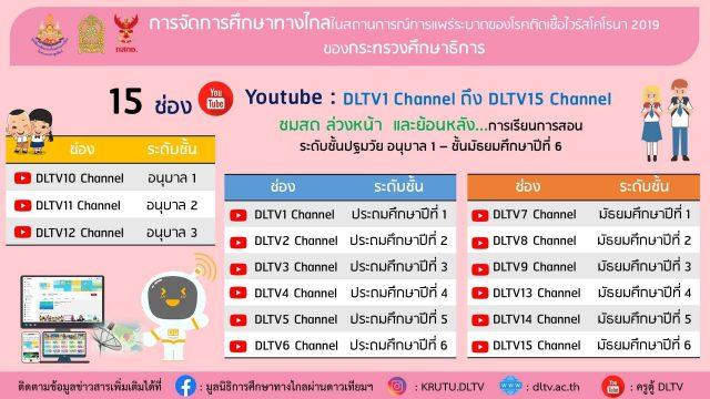 15 ช่อง Youtube สำหรับการจัดการศึกษาทางไกลโทรทัศน์ระบบดิจิตอลในสถานการณ์การแพร่ระบาดของโรคติดเชื้อไวรัสโคโรนา 2019 (COVID-19) ของกระทรวงศึกษาธิการ
