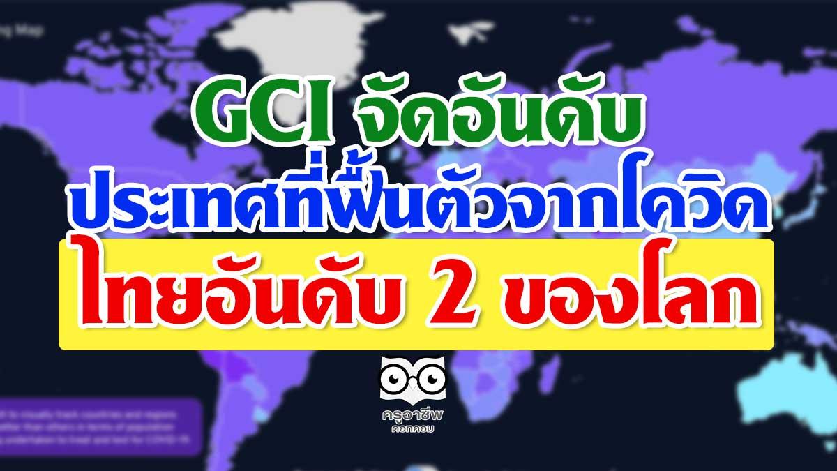 องค์กร Global COVID-19 หรือ (GCI) จัดอันดับ ไทยเป็นประเทศที่ฟื้นตัวจากโควิดเป็นอันดับ 2 ของโลก จาก 184 ประเทศทั่วโลก