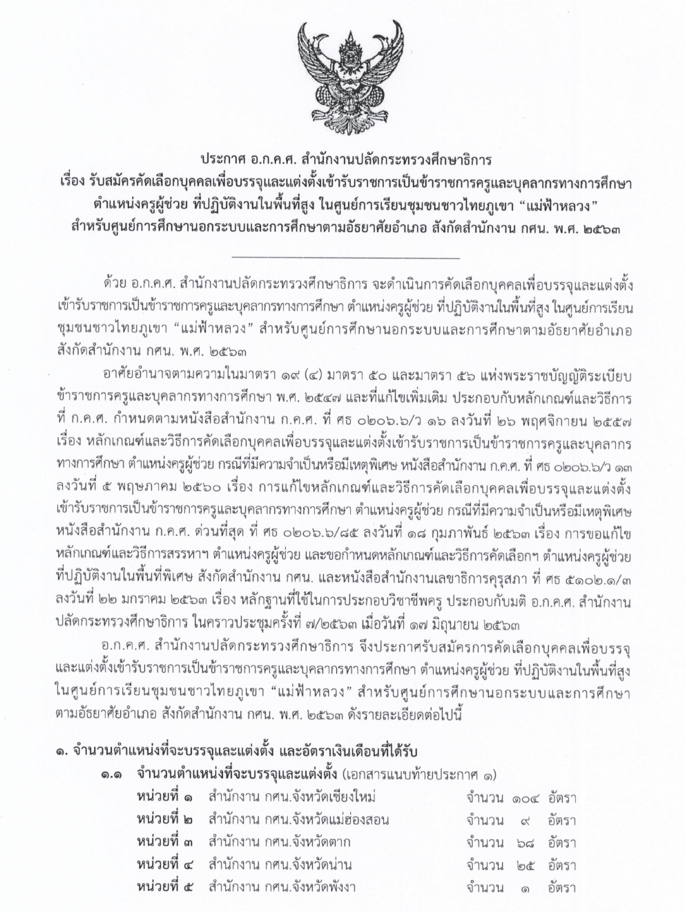 """กศน.เปิดสอบบรรจุครูผู้ช่วย ที่ปฏิบัติงานในพื้นที่สูง ในศูนย์การเรียนชุมชนชาวไทยภูเขา """"แม่ฟ้าหลวง"""" พ.ศ. 2563 สมัครออนไลน์ ๒๖ มิ.ย. - ๒ ก.ค. ๒๕๖๓"""