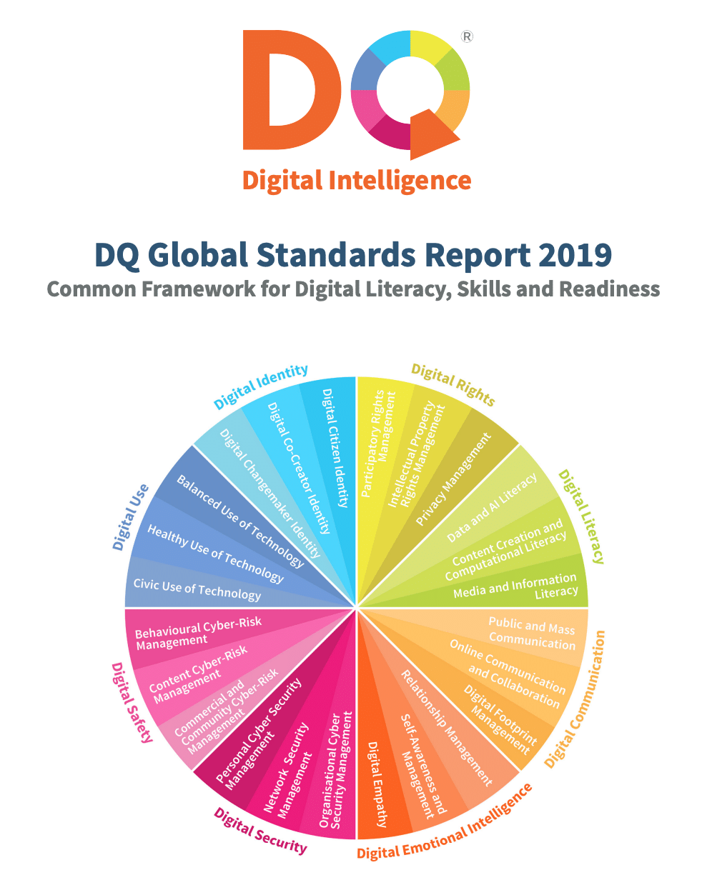 ดาวน์โหลด DQ Global Standards Report 2019
