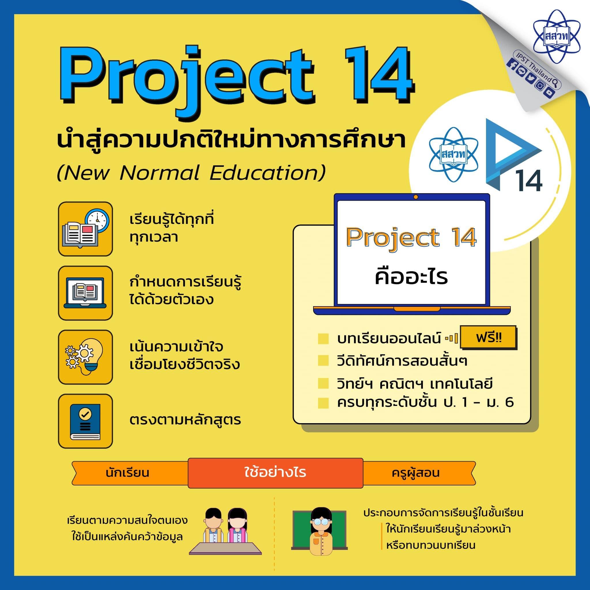 คุณครูต้องรู้!! โครงการสอนออนไลน์ Project14 สสวท.ครบทุกระดับชั้น ป.1-ม.6 วิทย์-คณิต-เทคโนโลยี