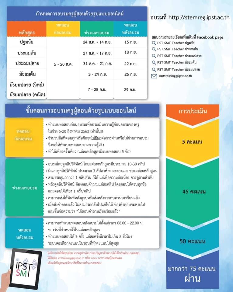สสวท.เตือนคุณครูที่ลงทะเบียนอบรมสะเต็มศึกษาออนไลน์ ทำแบบทดสอบก่อนอบรม ภายใน 20 สิงหาคม 2563