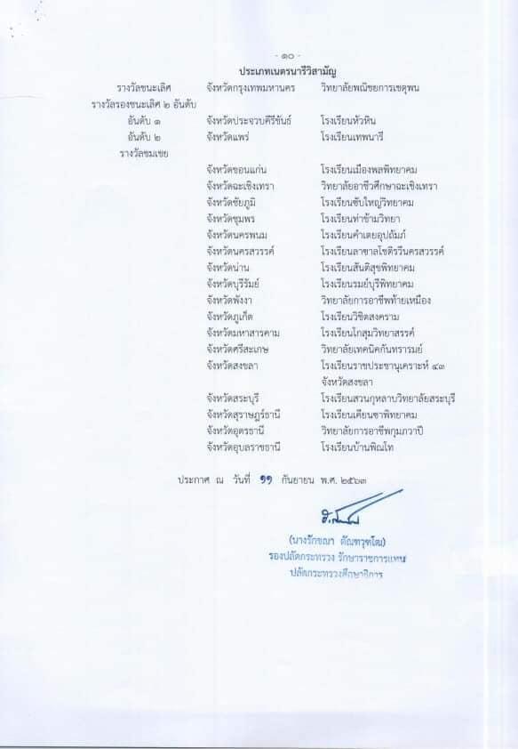 ประกาศผลการตัดสิน การประกวดระเบียบแถวลูกเสือ เนตรนารี ประจำปี 2563 ระดับประเทศ