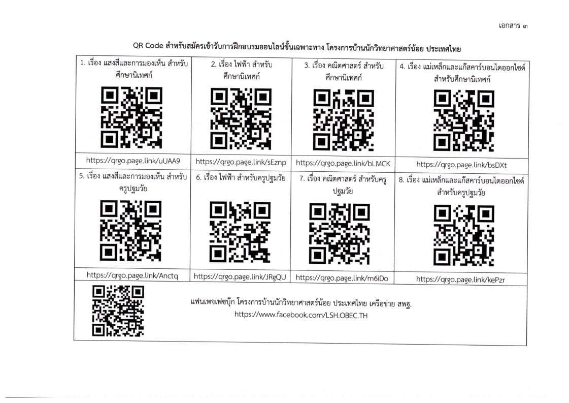 หลักสูตรอบรมออนไลน์ ขั้นเฉพาะทาง โครงการบ้านนักวิทยาศาสตร์น้อย ประเทศไทย ของศึกษานิเทศก์และครู