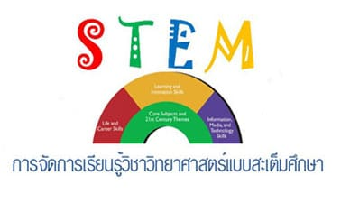 การจัดการเรียนรู้วิชาวิทยาศาสตร์แบบสะเต็มศึกษา | STEM Based Learning for Science