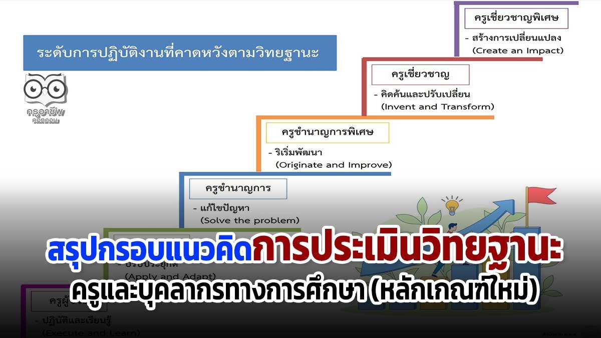 สรุปกรอบแนวคิดการประเมินวิทยฐานะครูและบุคลากรทางการศึกษา (หลักเกณฑ์ใหม่)