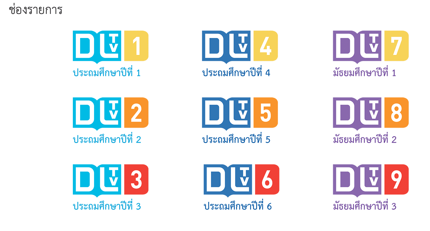 ดาวน์โหลดที่นี่!! รวมใบงาน ใบความรู้ สื่อการสอน DLTV ป.1-ม.3 ทุกรายวิชา