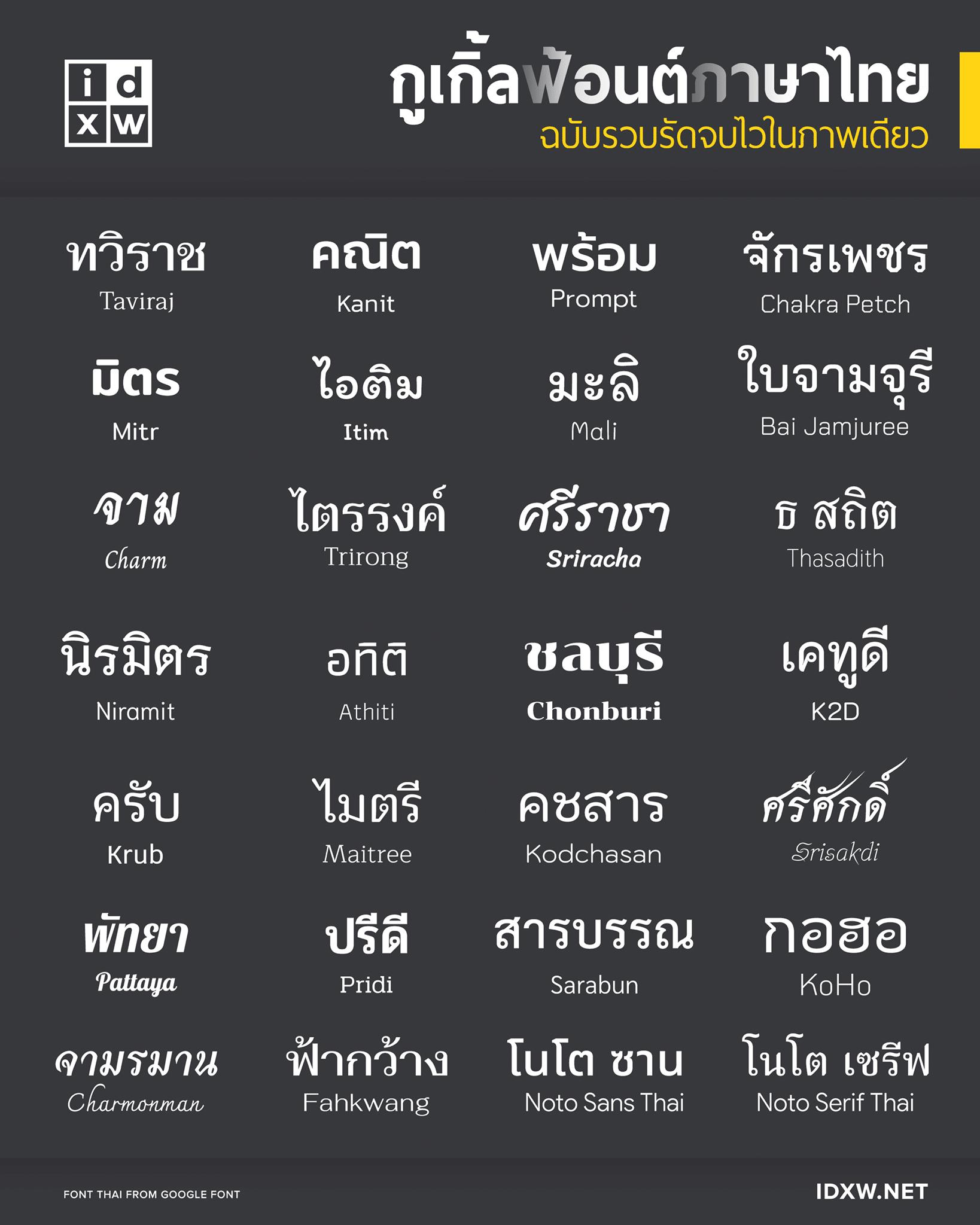 แนะนำแหล่งดาวน์โหลดฟอนต์ ภาษาไทย สวย ถูกลิขสิทธิ์จาก Google ดาวน์โหลดฟรี!!