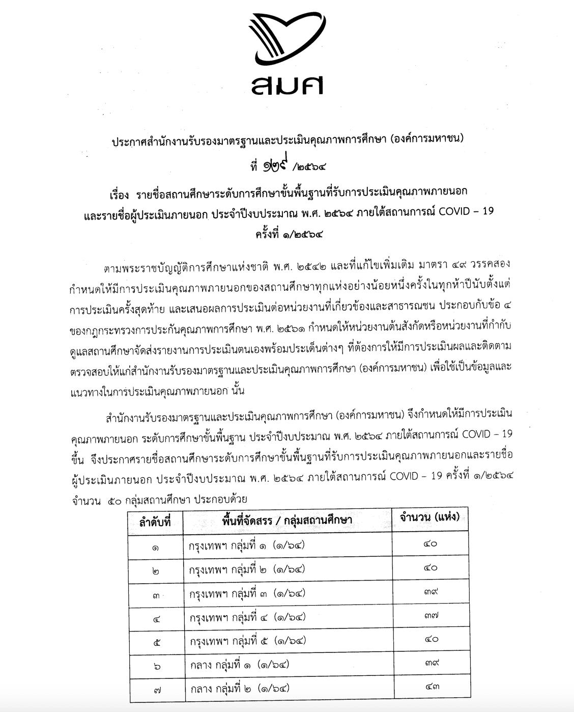 สมศ.ประกาศรายชื่อสถานศึกษา ที่รับการประเมินคุณภาพภายนอก และรายชื่อผู้ประเมินภายนอกประจำปีงบประมาณ พ.ศ.2564 ภายใต้สถานการณ์ COVID-19 ครั้งที่ 1/2564