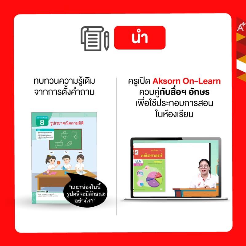 4 ขั้นตอน สอนแบบมืออาชีพ ด้วย Aksorn On-Learn เครื่องมือช่วยครูเตรียมการสอนและกระตุ้นการเรียนรู้ให้ผู้เรียนเข้าใจแบบไม่จำเจ