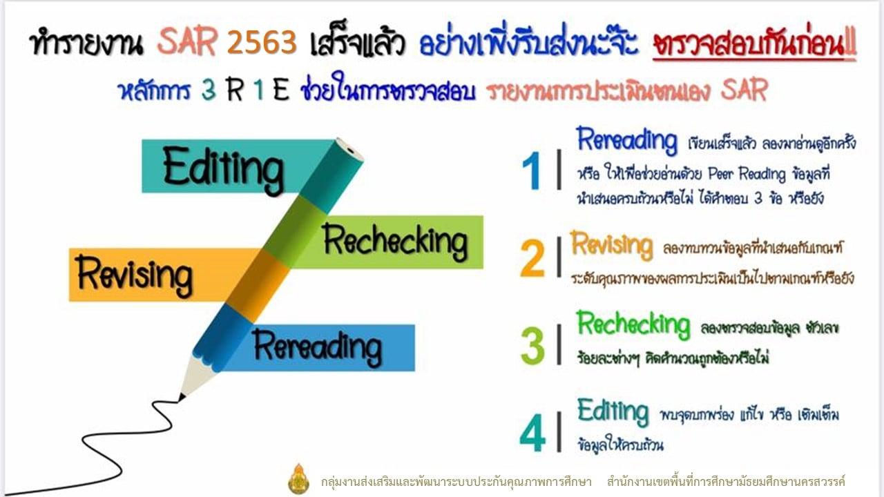 แนะนำเทคนิค 3R1E ช่วยในการทำงาน เพื่อเติมเต็มความสมบูรณ์ของ เล่มรายงานการประเมินตนเอง (SAR)