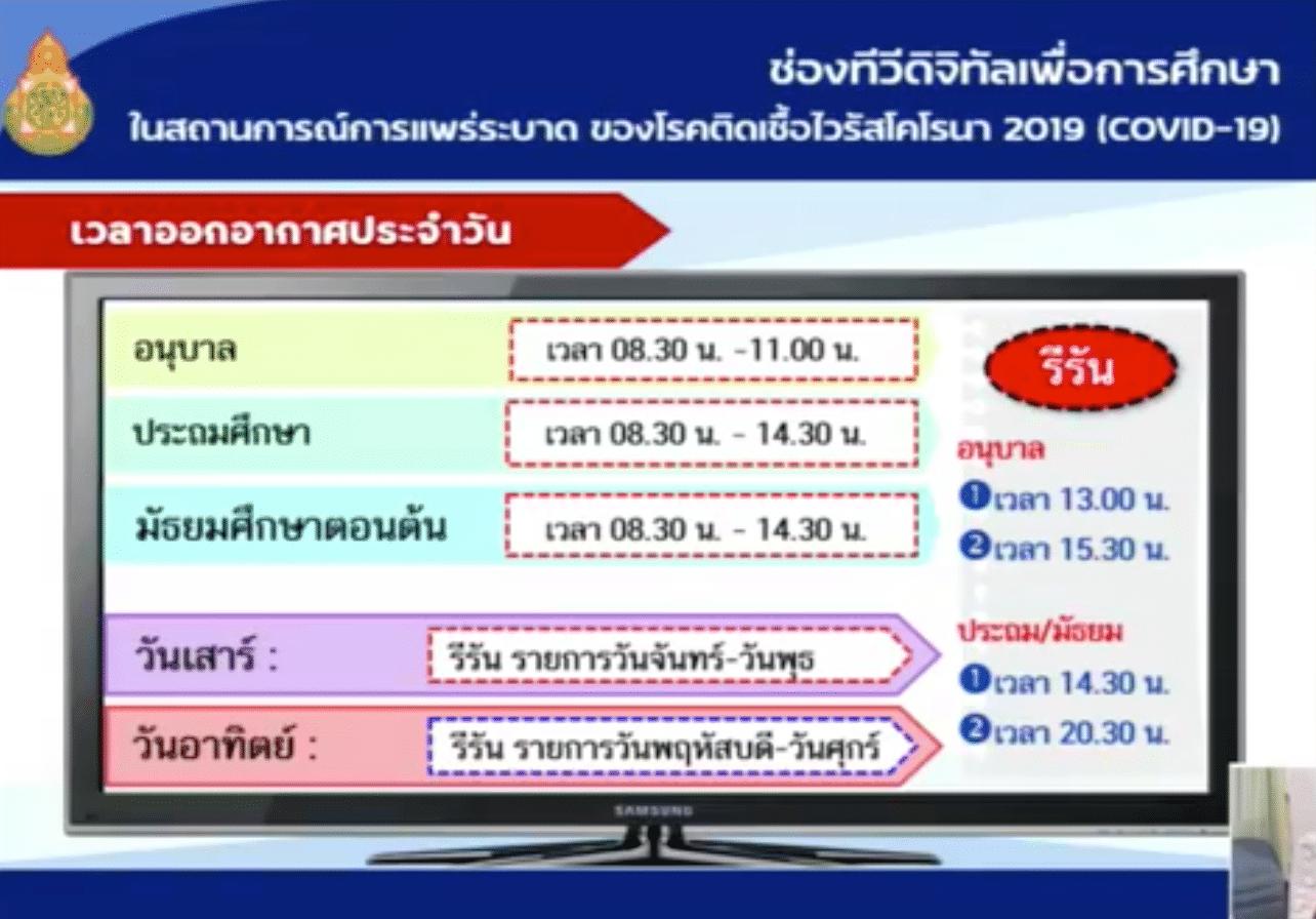 สพฐ. ชี้แจงแนวทางการจัดการเรียนการสอนทางไกลผ่านดาวเทียม (DLTV)