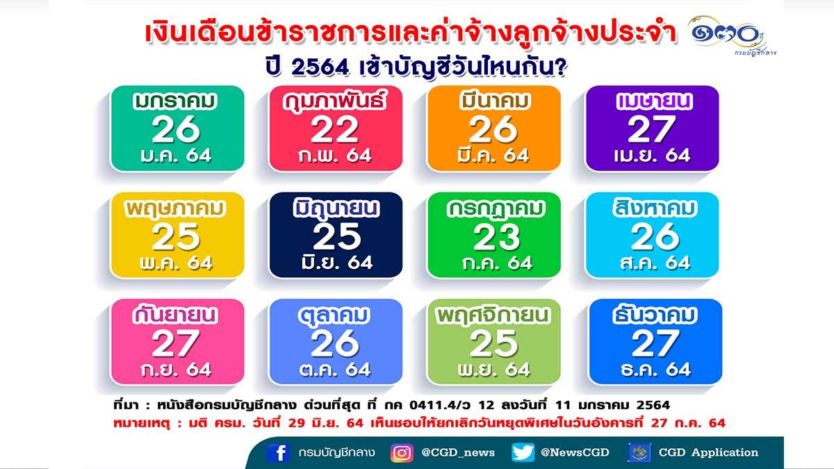 กรมบัญชีกลาง แก้ไขกำหนดการจ่ายเงินเดือนข้าราชการและลูกจ้างประจำ เดือนกรกฎาคม เงินเข้าบัญชีวันที่ 23 กรกฎาคม