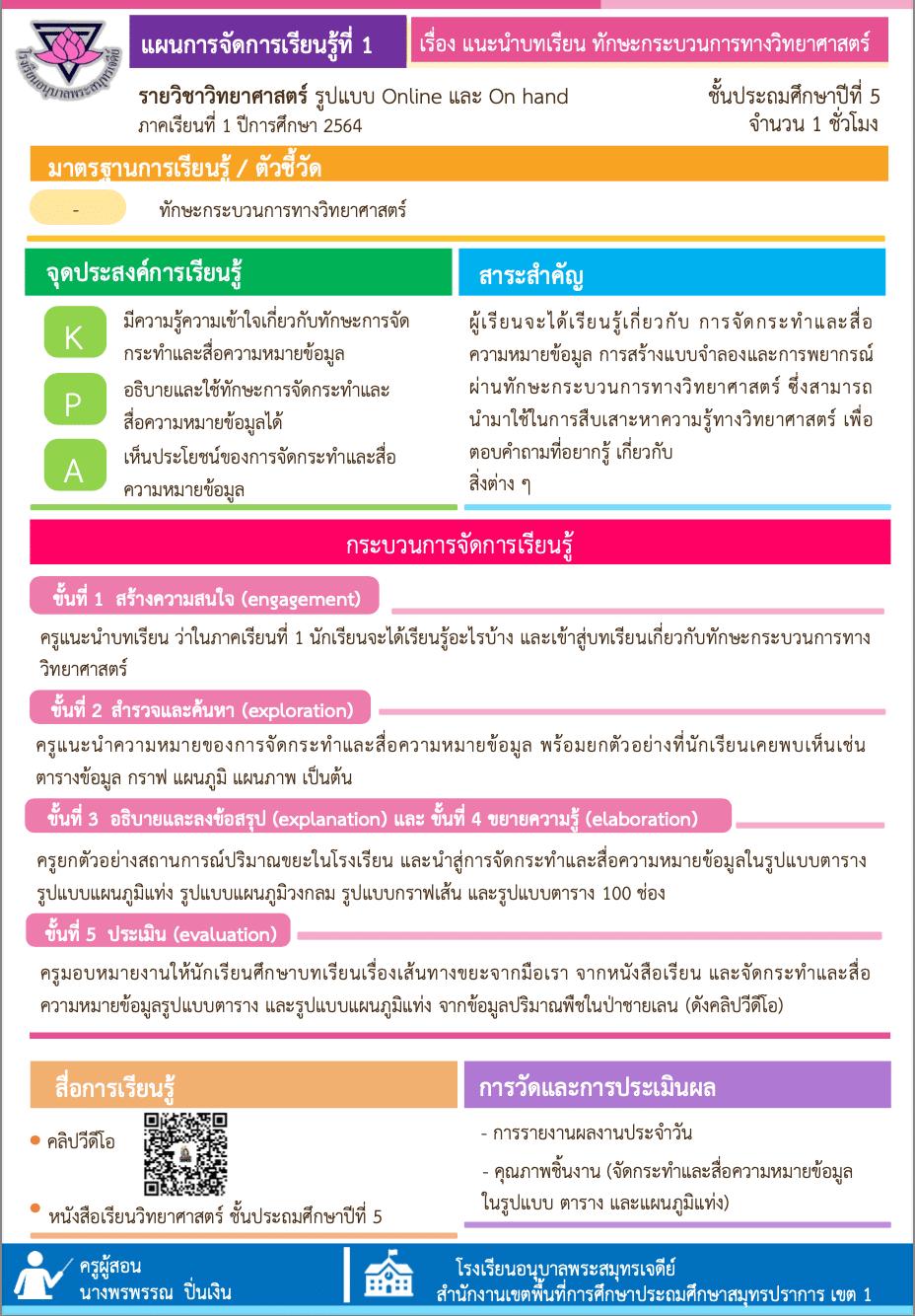 แจกฟรี!! แผนการจัดการเรียนรู้รูปแบบ Online และ On Hand วิทยาศาสตร์ ป.5 หน่วยที่ 1 เครดิตเพจ สอนวิทย์ By Kroo BB