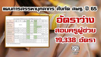 เตรียมพร้อมสอบบรรจุ เปิดแผนการสรรหาบุคลากร สังกัด สพฐ. ปีงบประมาณ 2565 อัตราว่างสอบครูผู้ช่วย 19,338 อัตรา